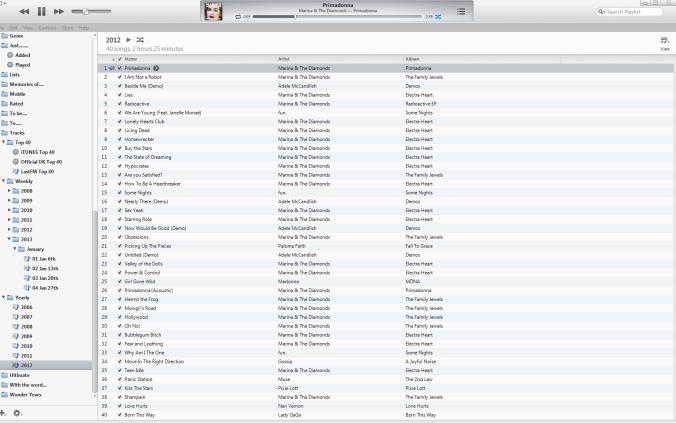 2012 Playlist