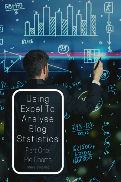 Using Excel To Analyse Your Blog Statistics